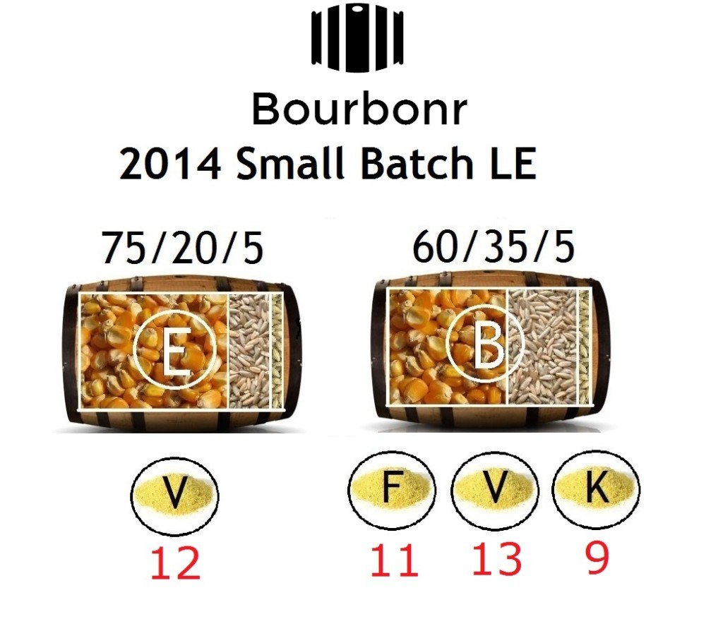 Four Roses Mash Bills - LE's - 2014