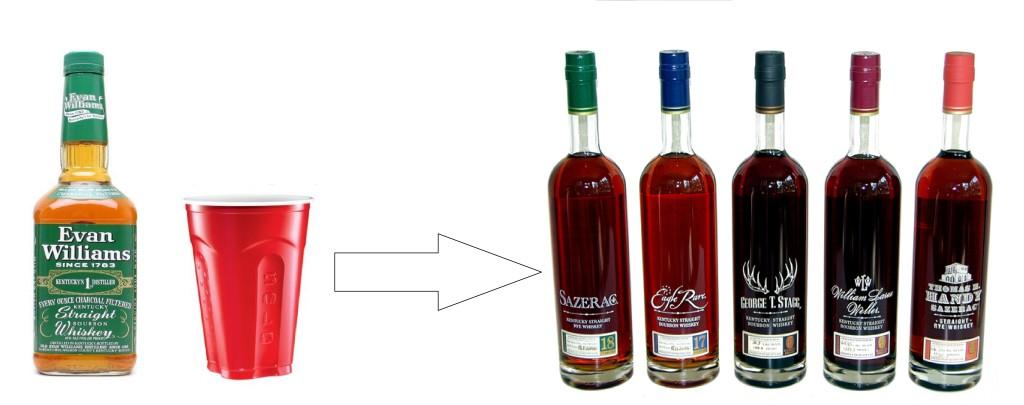evolution of bourbon drinker