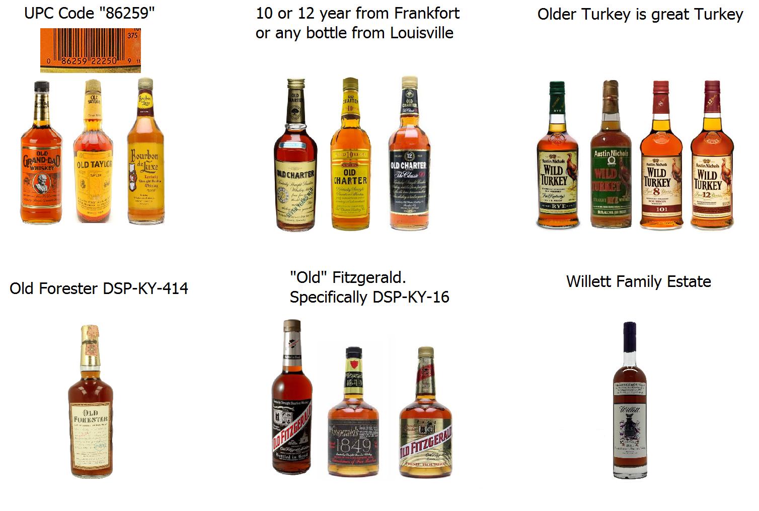 Bourbon hunt