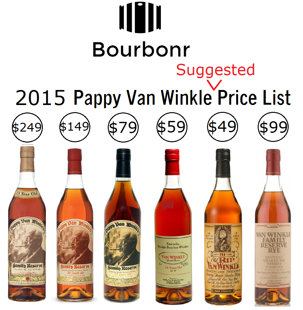 2015 Pappy Van Winkle Bourbon - Retail price