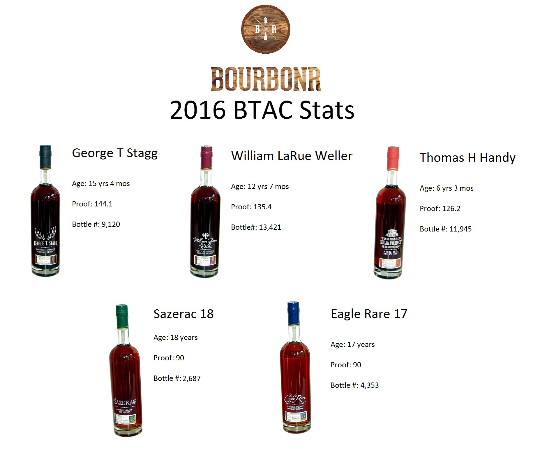 buffalo trace antique collection release date 2013 - Copy (2)